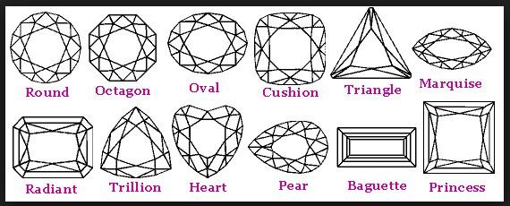 Model Batu Kecubung Cutting