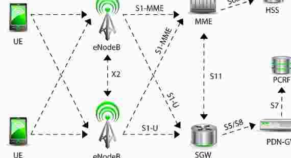 Seputar Jaringan 4G